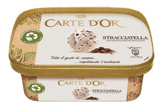 Vaschetta Carte D'Or classica vari gusti 400 g